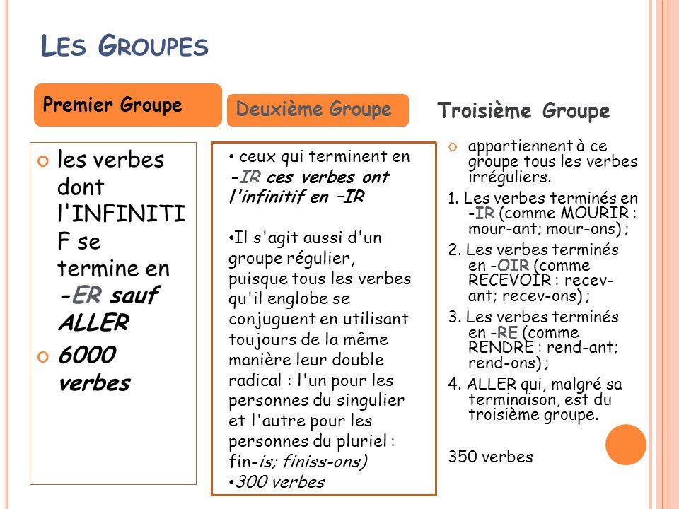 L ES G ROUPES les verbes dont l'INFINITI F se termine en -ER sauf ALLER 6000 verbes appartiennent à ce groupe tous les verbes irréguliers. 1. Les verb
