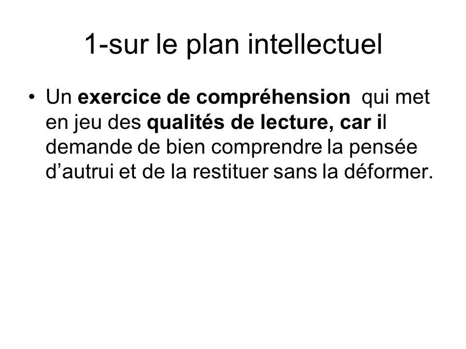 1-sur le plan intellectuel Un exercice de compréhension qui met en jeu des qualités de lecture, car il demande de bien comprendre la pensée dautrui et de la restituer sans la déformer.