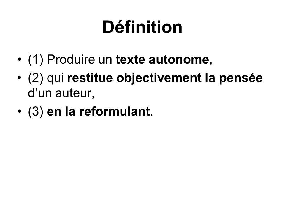 Un exercice formel Qui obéit à des consignes précises: