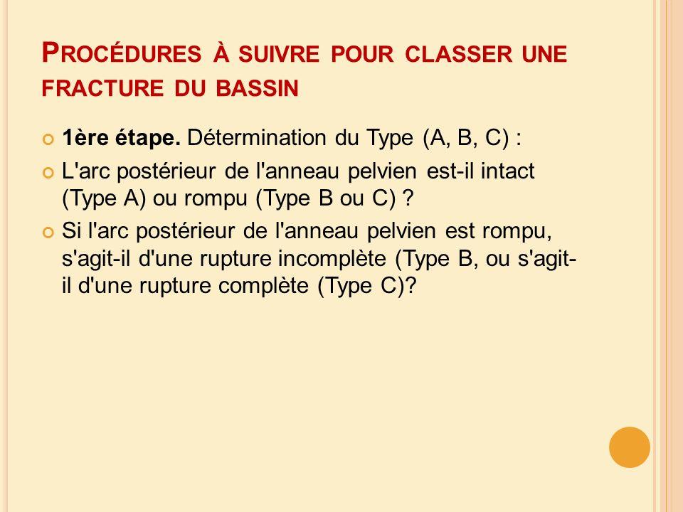 P ROCÉDURES À SUIVRE POUR CLASSER UNE FRACTURE DU BASSIN 1ère étape. Détermination du Type (A, B, C) : L'arc postérieur de l'anneau pelvien est-il int