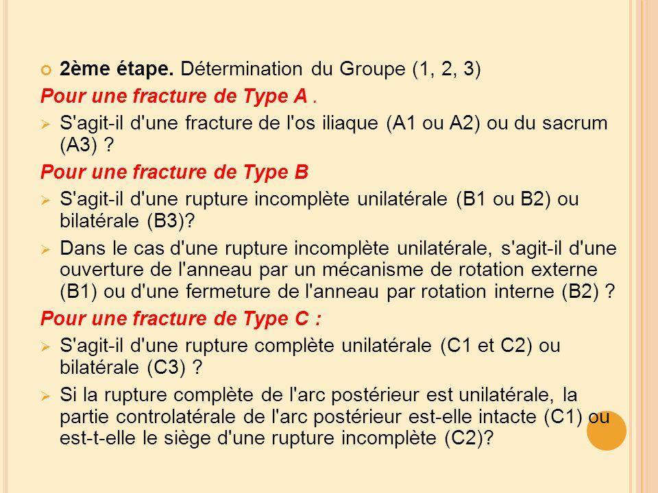 2ème étape. Détermination du Groupe (1, 2, 3) Pour une fracture de Type A. S'agit-il d'une fracture de l'os iliaque (A1 ou A2) ou du sacrum (A3) ? Pou