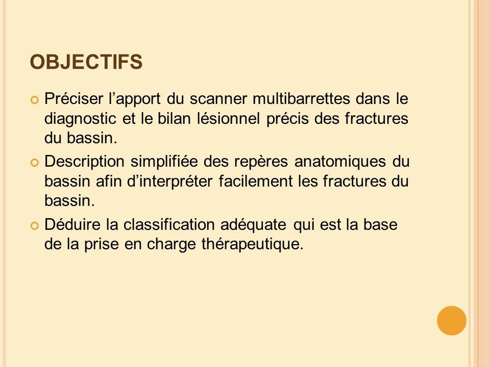 OBJECTIFS Préciser lapport du scanner multibarrettes dans le diagnostic et le bilan lésionnel précis des fractures du bassin. Description simplifiée d
