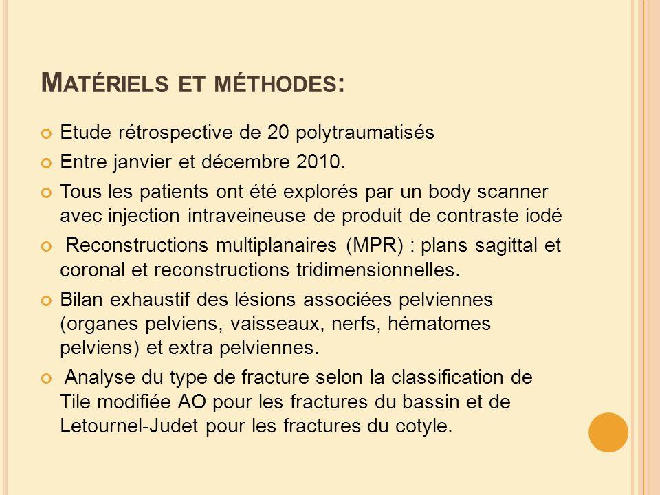 R ÉSULTATS : Age moyen de 33 ans avec des extrêmes de 17 et 74 ans Prédominance masculine sexe ratio 3/1 Type de lésion : 9 fractures du bassin isolée soit 45% 7 fractures du cotyle isolée soit 35% 4 fractures à la fois du bassin et du cotyle soit 20% Fréquence des lésions associées 10%lésions thoraciques 10% lésions fémorales associées 10%lésions cérébrales 10% lésions rachidiennes 30% lésions abdominales