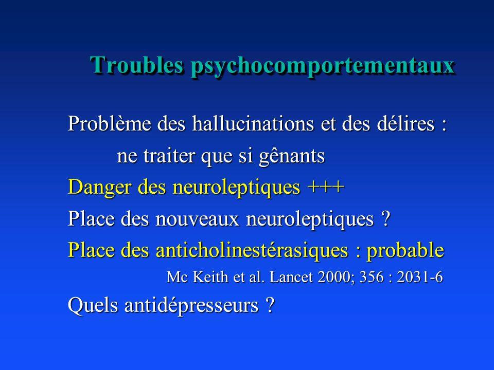 Troubles psychocomportementaux Problème des hallucinations et des délires : ne traiter que si gênants Danger des neuroleptiques +++ Place des nouveaux