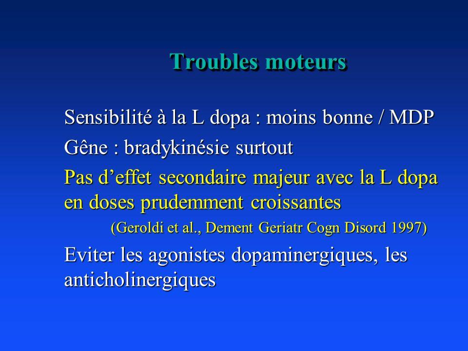 Troubles moteurs Sensibilité à la L dopa : moins bonne / MDP Gêne : bradykinésie surtout Pas deffet secondaire majeur avec la L dopa en doses prudemme