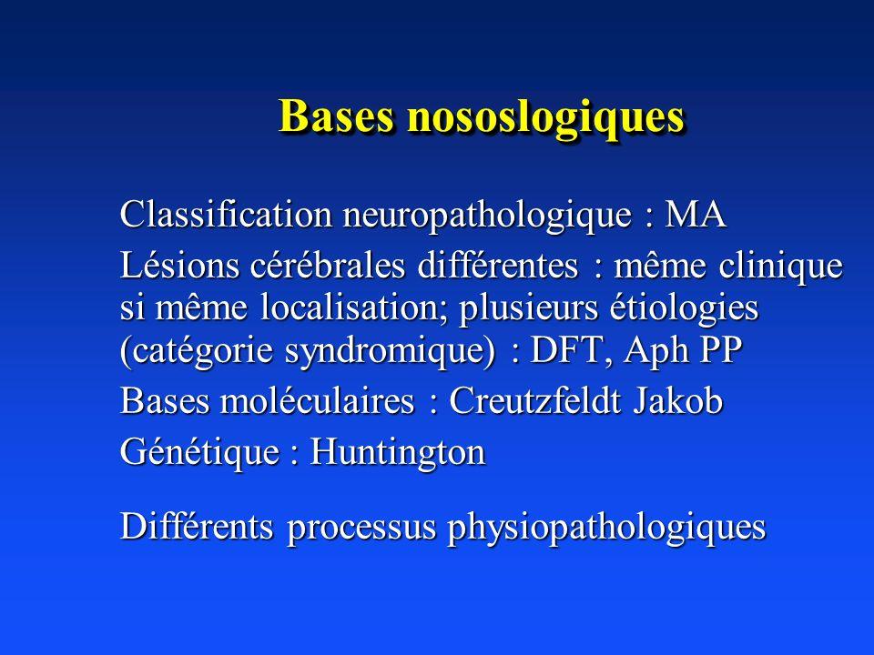 Bases nososlogiques Classification neuropathologique : MA Lésions cérébrales différentes : même clinique si même localisation; plusieurs étiologies (c