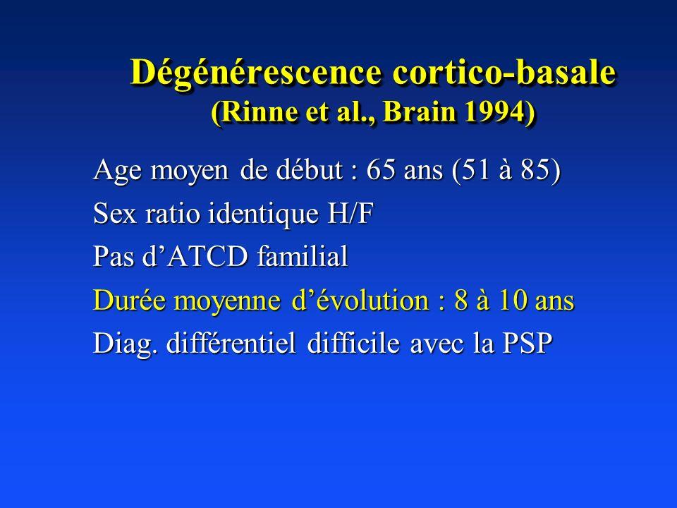 Dégénérescence cortico-basale (Rinne et al., Brain 1994) Age moyen de début : 65 ans (51 à 85) Sex ratio identique H/F Pas dATCD familial Durée moyenn