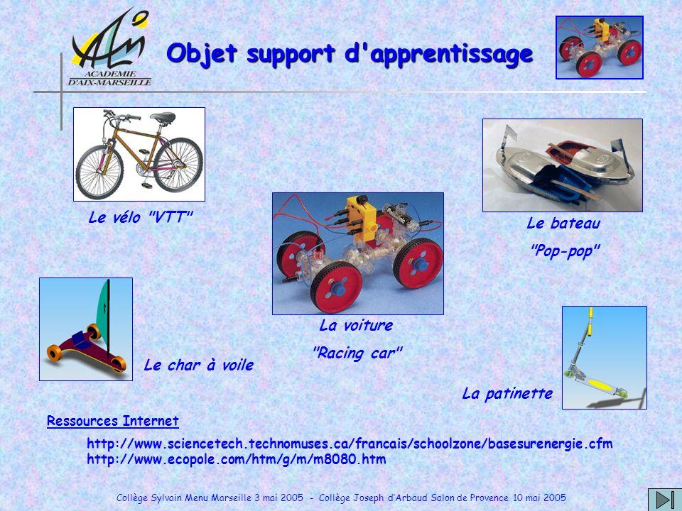 Collège Sylvain Menu Marseille 3 mai 2005 - Collège Joseph dArbaud Salon de Provence 10 mai 2005 Le vélo