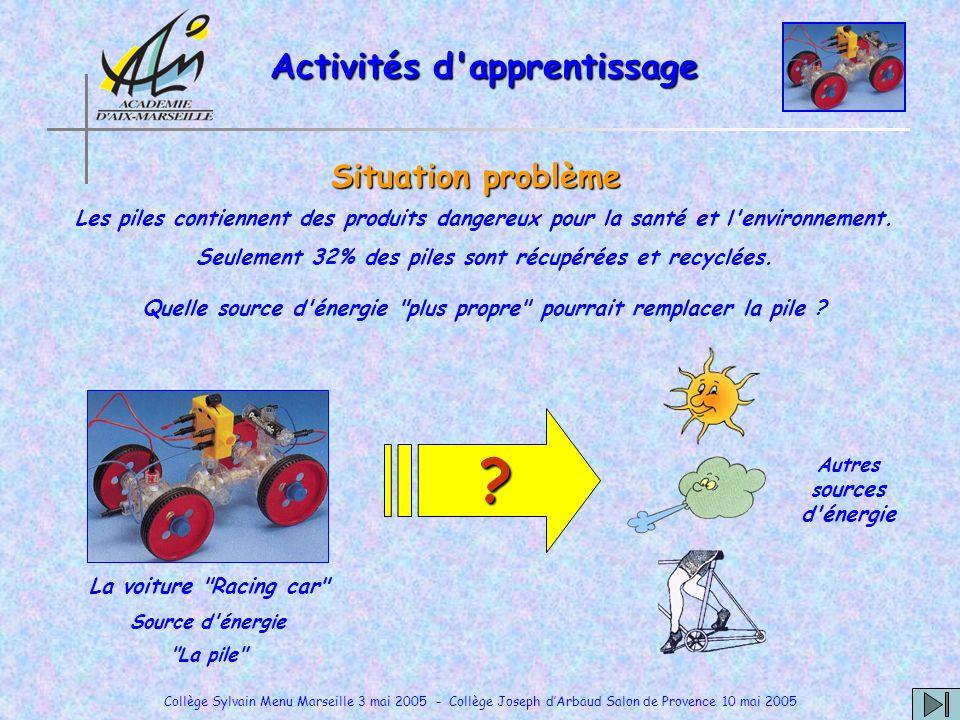 Collège Sylvain Menu Marseille 3 mai 2005 - Collège Joseph dArbaud Salon de Provence 10 mai 2005 Les piles contiennent des produits dangereux pour la