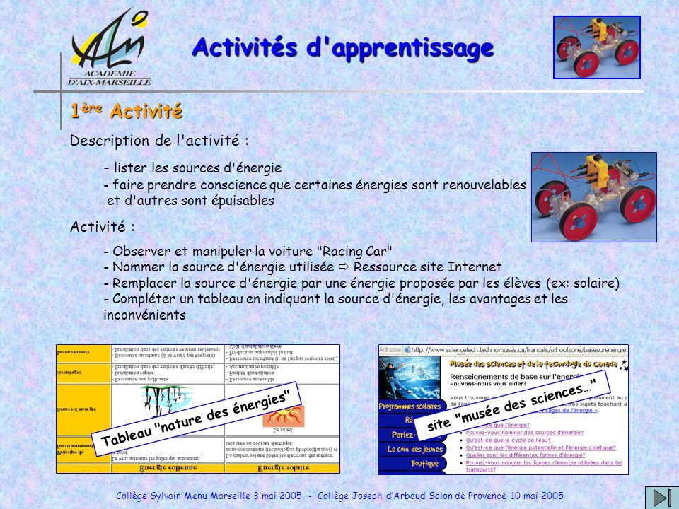 Collège Sylvain Menu Marseille 3 mai 2005 - Collège Joseph dArbaud Salon de Provence 10 mai 2005 Activités d apprentissage 2 éme Activité Description de l activité : - Repérer les différents éléments sur l objet.