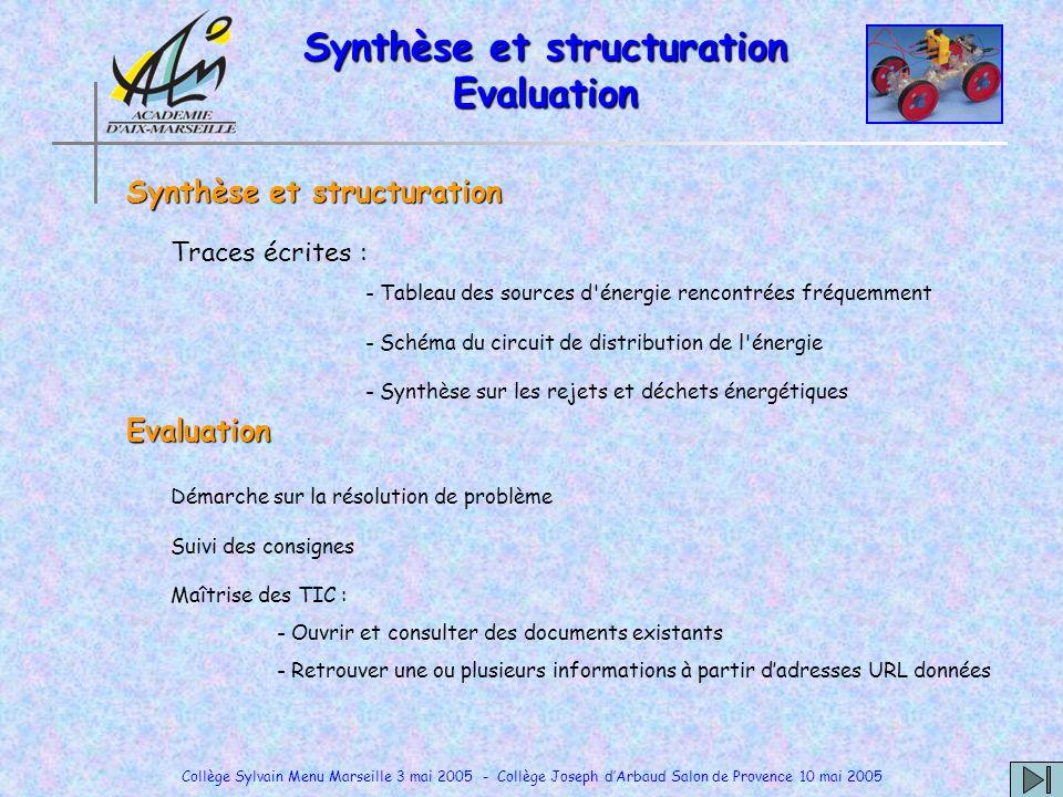 Collège Sylvain Menu Marseille 3 mai 2005 - Collège Joseph dArbaud Salon de Provence 10 mai 2005 Synthèse et structuration Evaluation Synthèse et stru