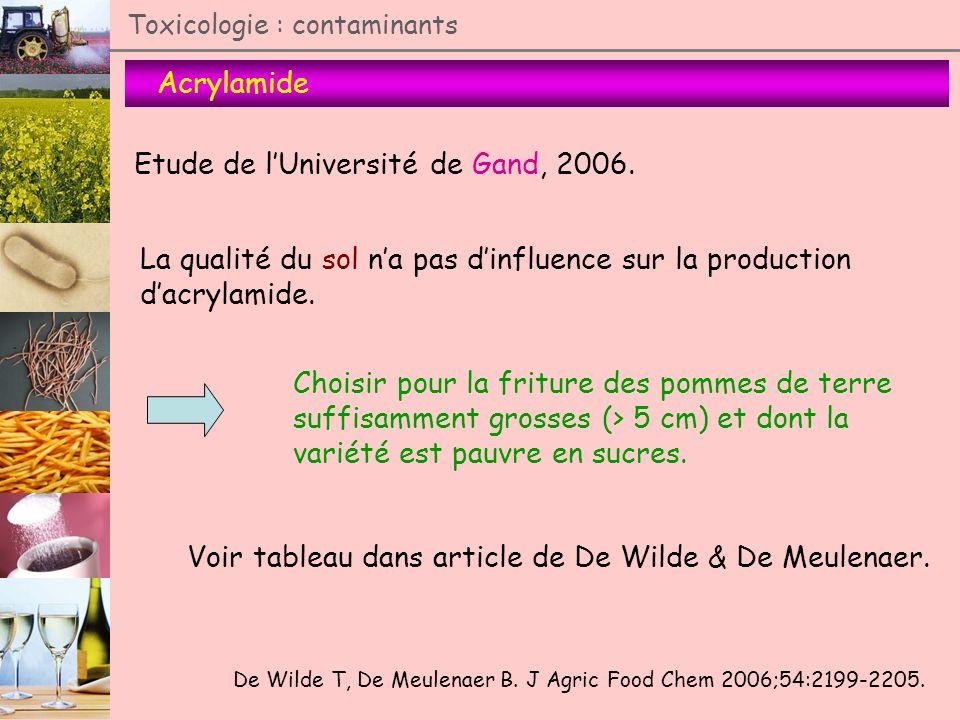 Toxicologie : contaminants Acrylamide Etude de lUniversité de Gand, 2006. La qualité du sol na pas dinfluence sur la production dacrylamide. De Wilde