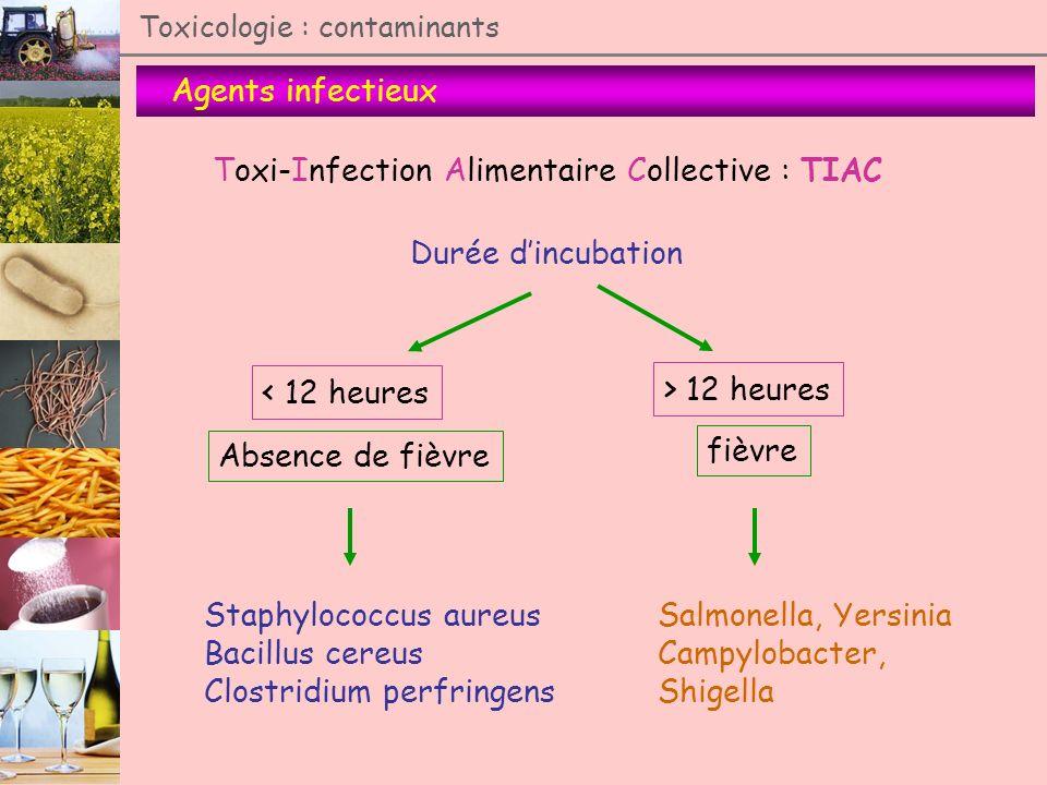 Agents infectieux Toxicologie : contaminants Toxi-Infection Alimentaire Collective : TIAC Durée dincubation < 12 heures > 12 heures Absence de fièvre