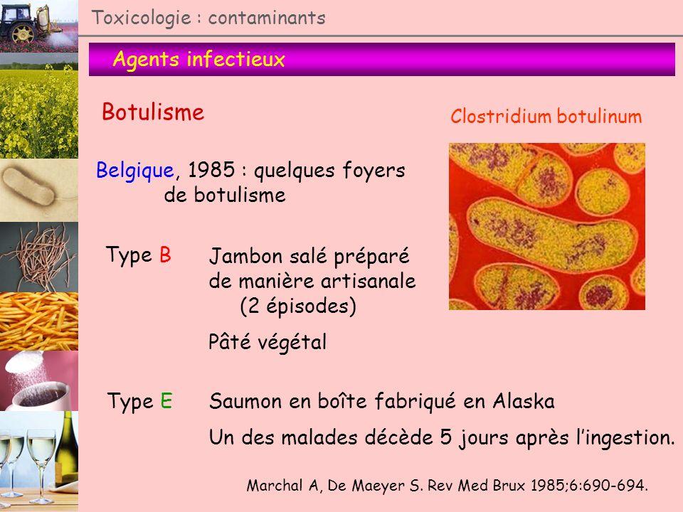 Agents infectieux Toxicologie : contaminants Botulisme Clostridium botulinum Belgique, 1985 : quelques foyers de botulisme Type B Jambon salé préparé