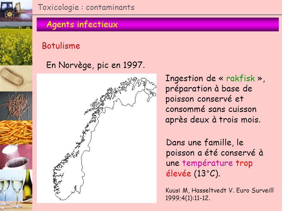 Agents infectieux Toxicologie : contaminants Botulisme En Norvège, pic en 1997. Ingestion de « rakfisk », préparation à base de poisson conservé et co
