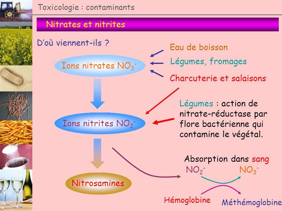 Nitrates et nitrites Toxicologie : contaminants Doù viennent-ils ? Ions nitrates NO 3 - Ions nitrites NO 2 - Nitrosamines Eau de boisson Légumes, from