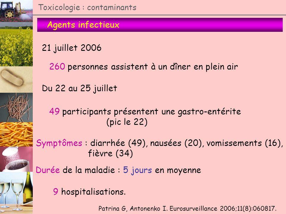 Agents infectieux Toxicologie : contaminants 21 juillet 2006 260 personnes assistent à un dîner en plein air Du 22 au 25 juillet 49 participants prése