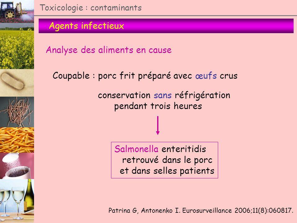 Agents infectieux Toxicologie : contaminants Patrina G, Antonenko I. Eurosurveillance 2006;11(8):060817. Analyse des aliments en cause Coupable : porc