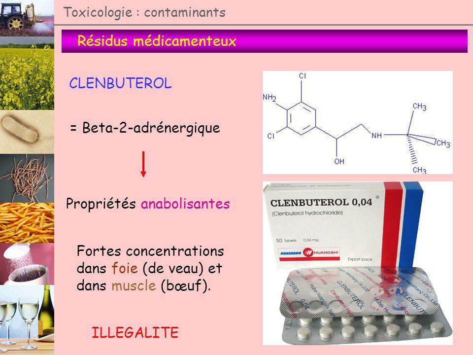 Résidus médicamenteux Toxicologie : contaminants CLENBUTEROL = Beta-2-adrénergique Propriétés anabolisantes Fortes concentrations dans foie (de veau)