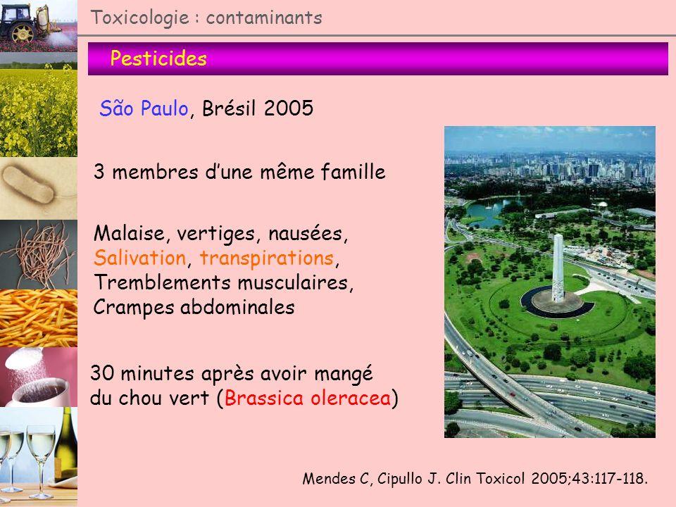 Pesticides Toxicologie : contaminants São Paulo, Brésil 2005 Mendes C, Cipullo J. Clin Toxicol 2005;43:117-118. 3 membres dune même famille Malaise, v