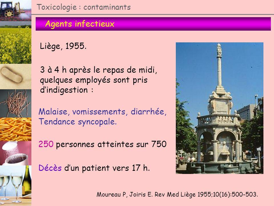 Agents infectieux Toxicologie : contaminants Liège, 1955. Moureau P, Joiris E. Rev Med Liège 1955;10(16):500-503. 3 à 4 h après le repas de midi, quel