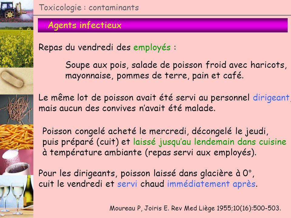 Agents infectieux Toxicologie : contaminants Moureau P, Joiris E. Rev Med Liège 1955;10(16):500-503. Repas du vendredi des employés : Soupe aux pois,