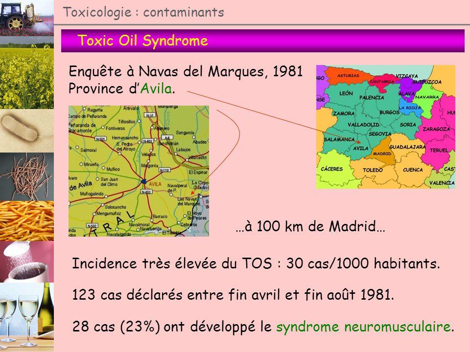 Toxic Oil Syndrome Toxicologie : contaminants Enquête à Navas del Marques, 1981 Province dAvila. …à 100 km de Madrid… Incidence très élevée du TOS : 3