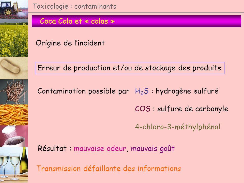 Coca Cola et « colas » Toxicologie : contaminants Origine de lincident Erreur de production et/ou de stockage des produits Contamination possible par