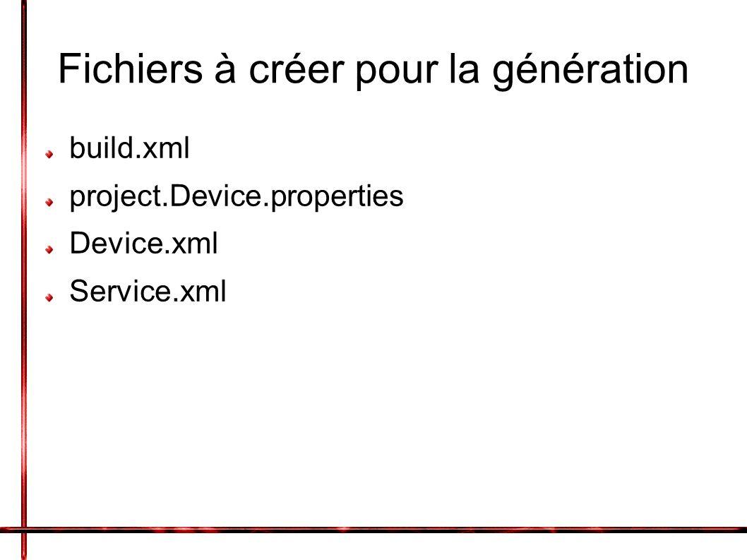 Fichiers à créer pour la génération build.xml project.Device.properties Device.xml Service.xml