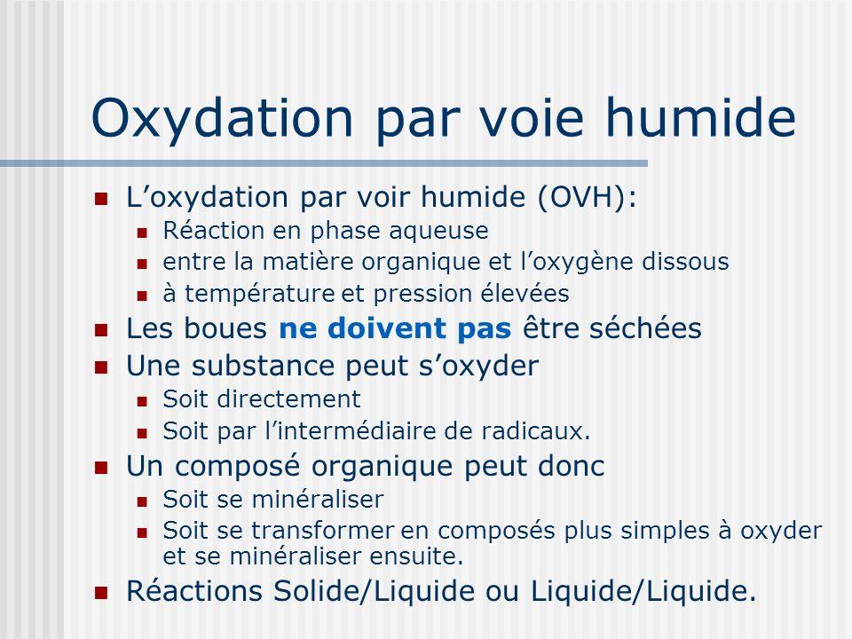 Oxydation par voie humide Loxydation par voir humide (OVH): Réaction en phase aqueuse entre la matière organique et loxygène dissous à température et