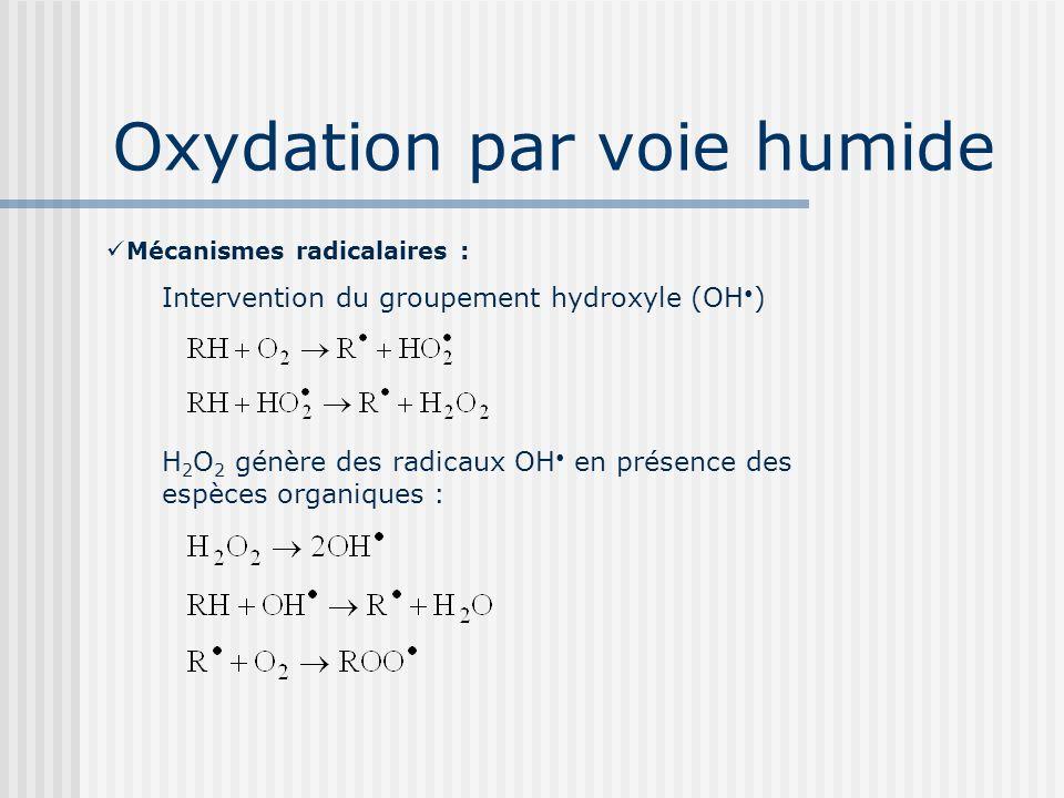 Oxydation par voie humide Mécanismes radicalaires : Intervention du groupement hydroxyle (OH ) H 2 O 2 génère des radicaux OH en présence des espèces