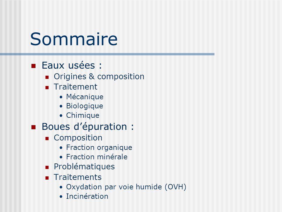 Sommaire Eaux usées : Origines & composition Traitement Mécanique Biologique Chimique Boues dépuration : Composition Fraction organique Fraction minér