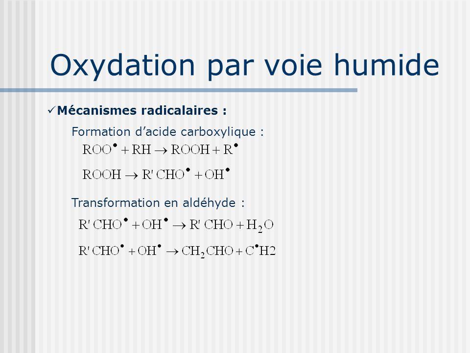Oxydation par voie humide Mécanismes radicalaires : Formation dacide carboxylique : Transformation en aldéhyde :