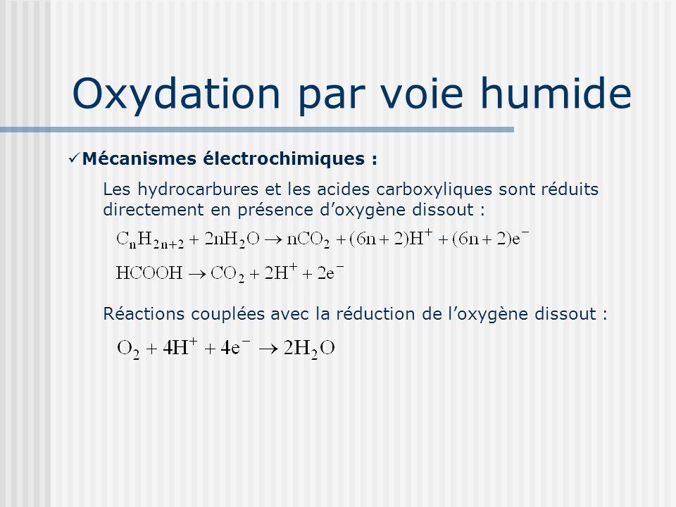 Oxydation par voie humide Mécanismes électrochimiques : Les hydrocarbures et les acides carboxyliques sont réduits directement en présence doxygène di