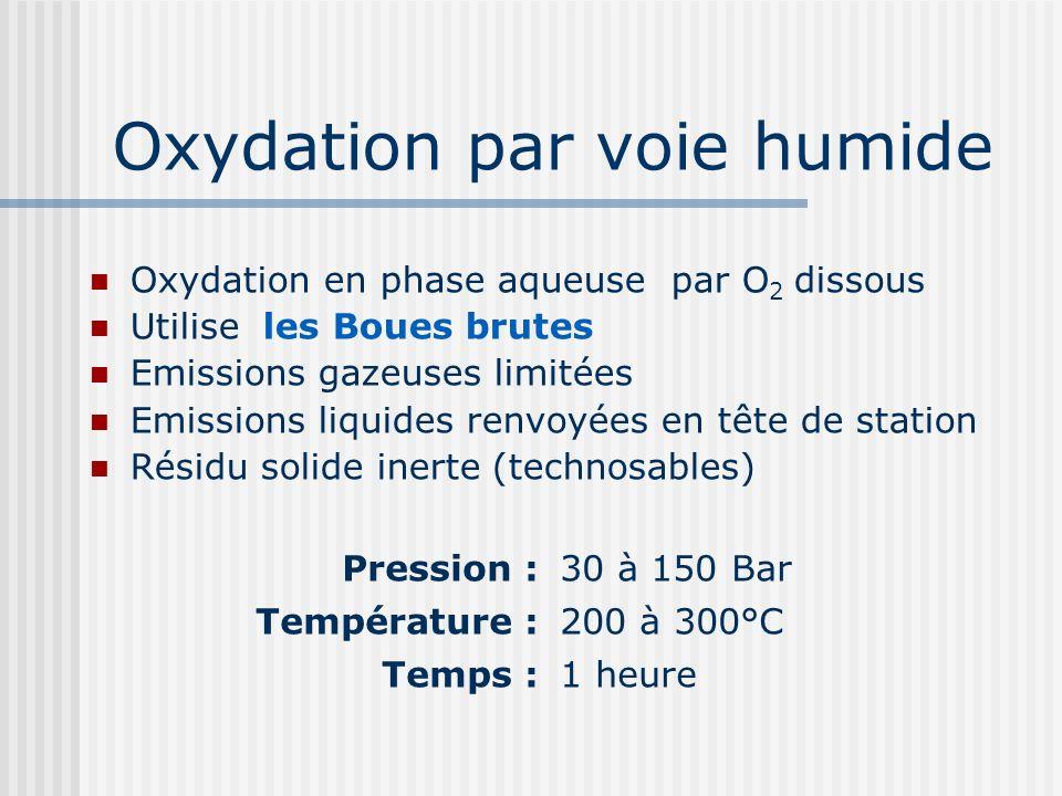 Oxydation par voie humide Oxydation en phase aqueuse par O 2 dissous Utilise les Boues brutes Emissions gazeuses limitées Emissions liquides renvoyées