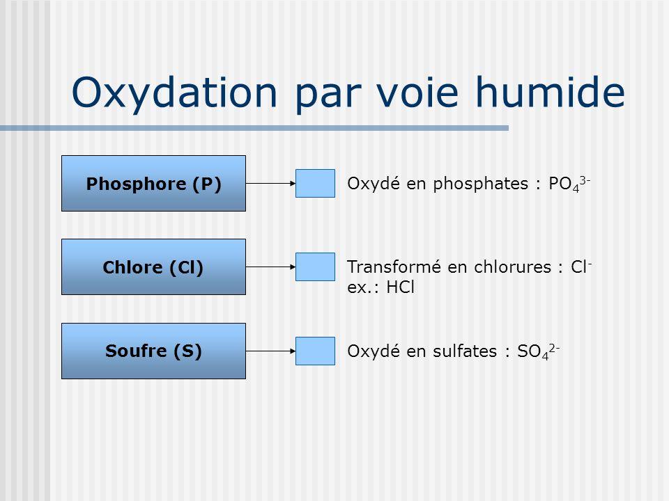 Oxydation par voie humide Phosphore (P) Oxydé en phosphates : PO 4 3- Chlore (Cl) Transformé en chlorures : Cl - ex.: HCl Soufre (S) Oxydé en sulfates