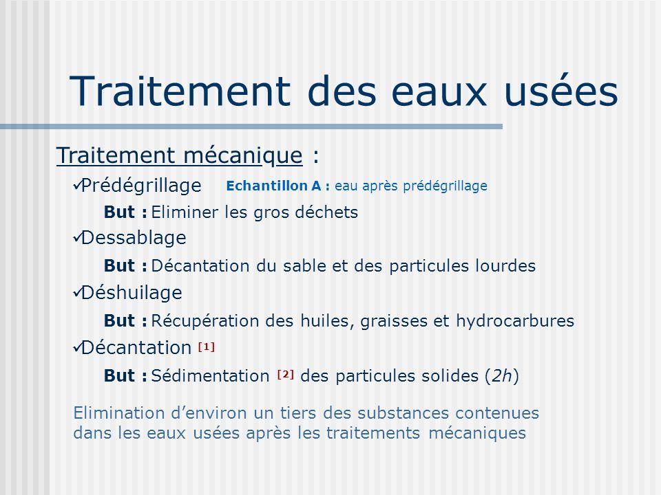 Traitement des eaux usées Prédégrillage Dessablage Déshuilage Décantation [1] Traitement mécanique : But :Eliminer les gros déchets But :Décantation d