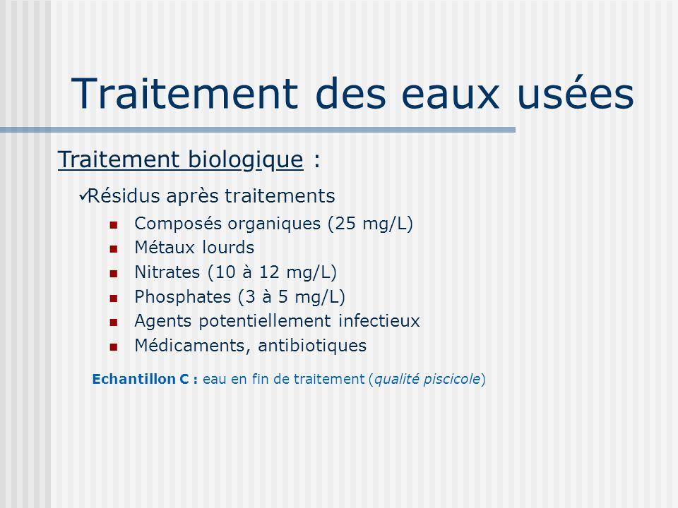 Traitement des eaux usées Composés organiques (25 mg/L) Métaux lourds Nitrates (10 à 12 mg/L) Phosphates (3 à 5 mg/L) Agents potentiellement infectieu
