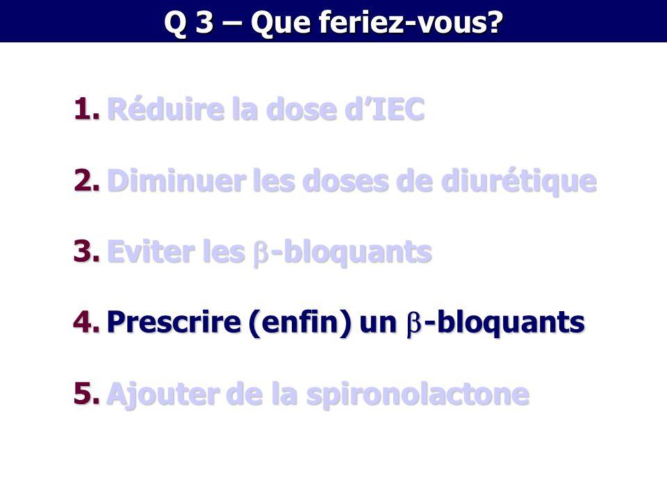 1.Réduire la dose dIEC 2.Diminuer les doses de diurétique 3.Eviter les -bloquants 4.Prescrire (enfin) un -bloquants 5.Ajouter de la spironolactone Q 3