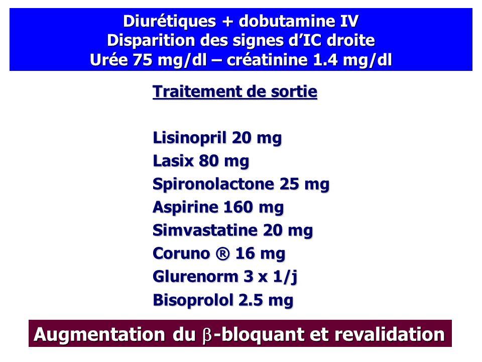 Diurétiques + dobutamine IV Disparition des signes dIC droite Urée 75 mg/dl – créatinine 1.4 mg/dl Traitement de sortie Lisinopril 20 mg Lasix 80 mg S