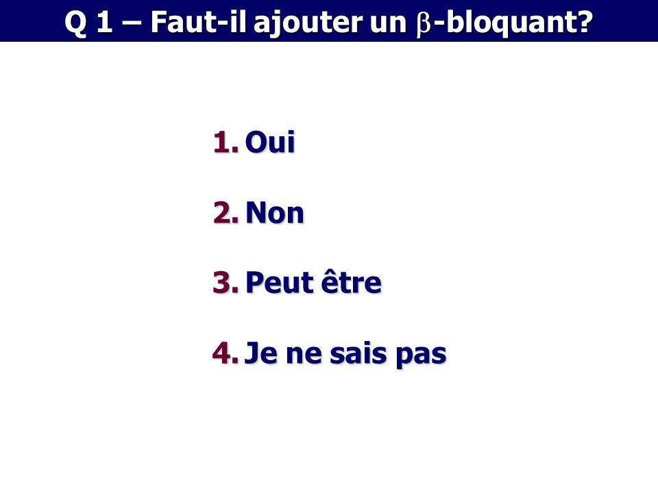 Q 1 – Faut-il ajouter un b-bloquant? 1.Oui 2.Non 3.Peut être 4.Je ne sais pas