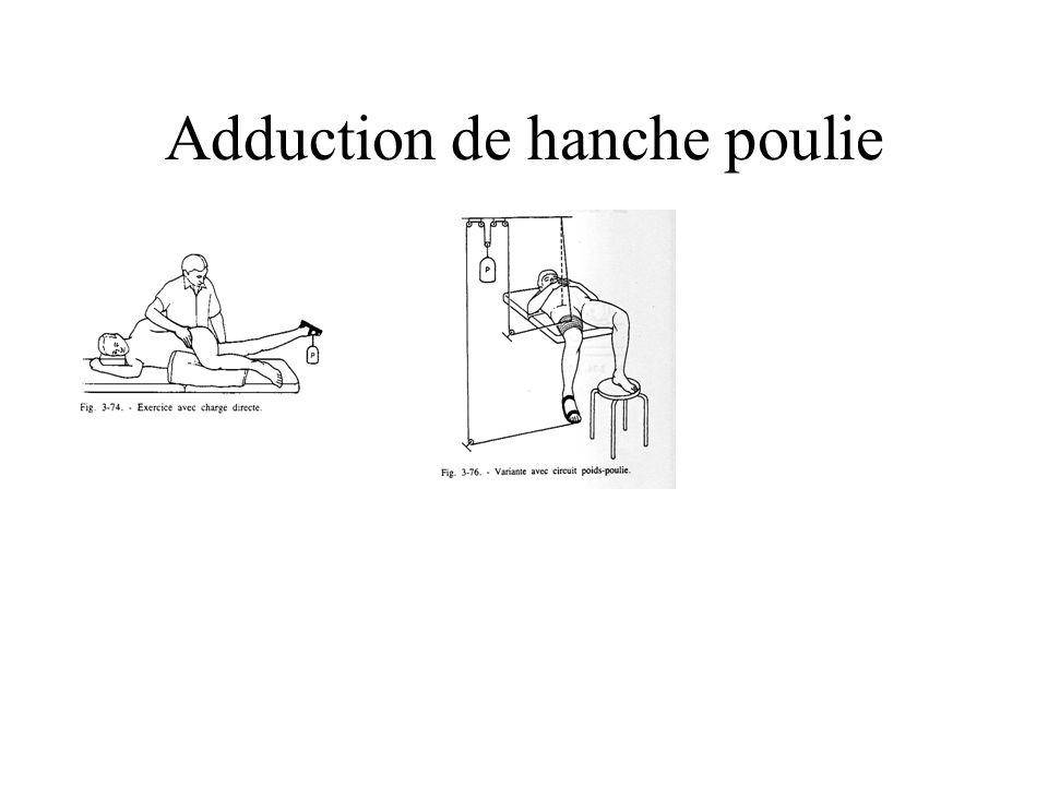 Adduction de hanche poulie