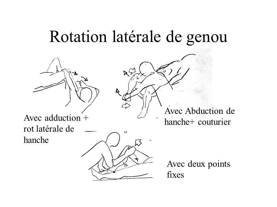 Avec Abduction de hanche+ couturier Avec adduction + rot latérale de hanche Avec deux points fixes