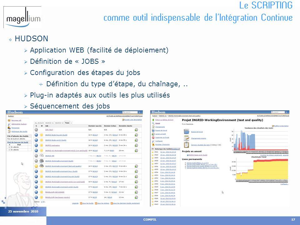 Le SCRIPTING comme outil indispensable de lIntégration Continue HUDSON Application WEB (facilité de déploiement) Définition de « JOBS » Configuration