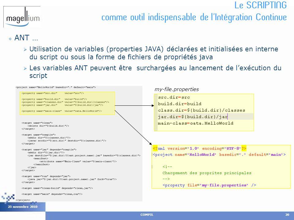 Le SCRIPTING comme outil indispensable de lIntégration Continue ANT … Utilisation de variables (properties JAVA) déclarées et initialisées en interne