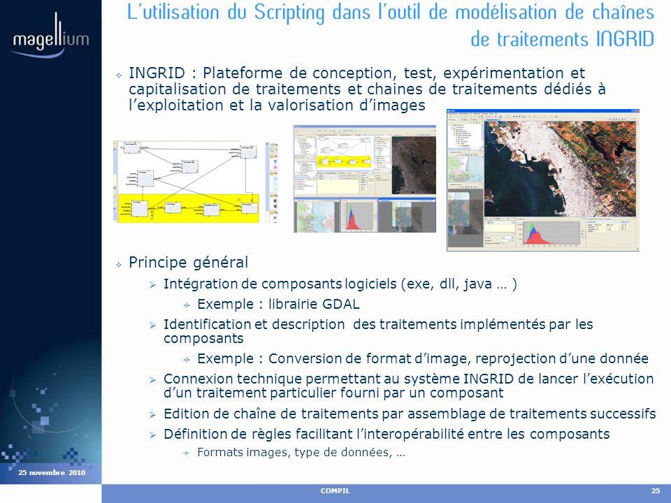 Cliquez pour modifier les styles du texte du masque Deuxième niveau Troisième niveau Quatrième niveau Cinquième niveau COMPIL25 25 novembre 2010 Lutil