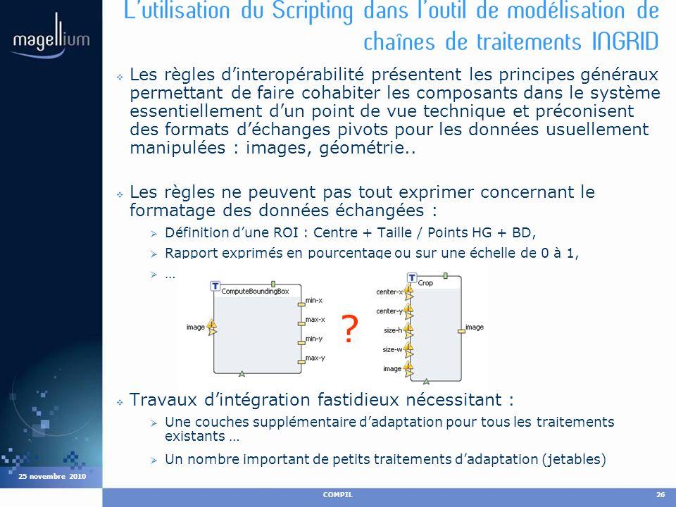 Cliquez pour modifier les styles du texte du masque Deuxième niveau Troisième niveau Quatrième niveau Cinquième niveau COMPIL26 25 novembre 2010 Lutil
