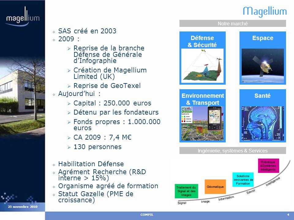 COMPIL4 25 novembre 2010 Magellium SAS créé en 2003 2009 : Reprise de la branche Défense de Générale dInfographie Création de Magellium Limited (UK) R