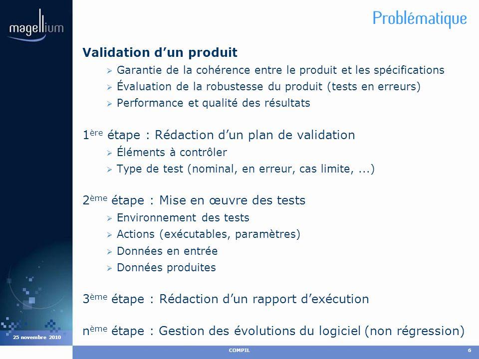 Cliquez pour modifier les styles du texte du masque Deuxième niveau Troisième niveau Quatrième niveau Cinquième niveau COMPIL6 25 novembre 2010 Problé