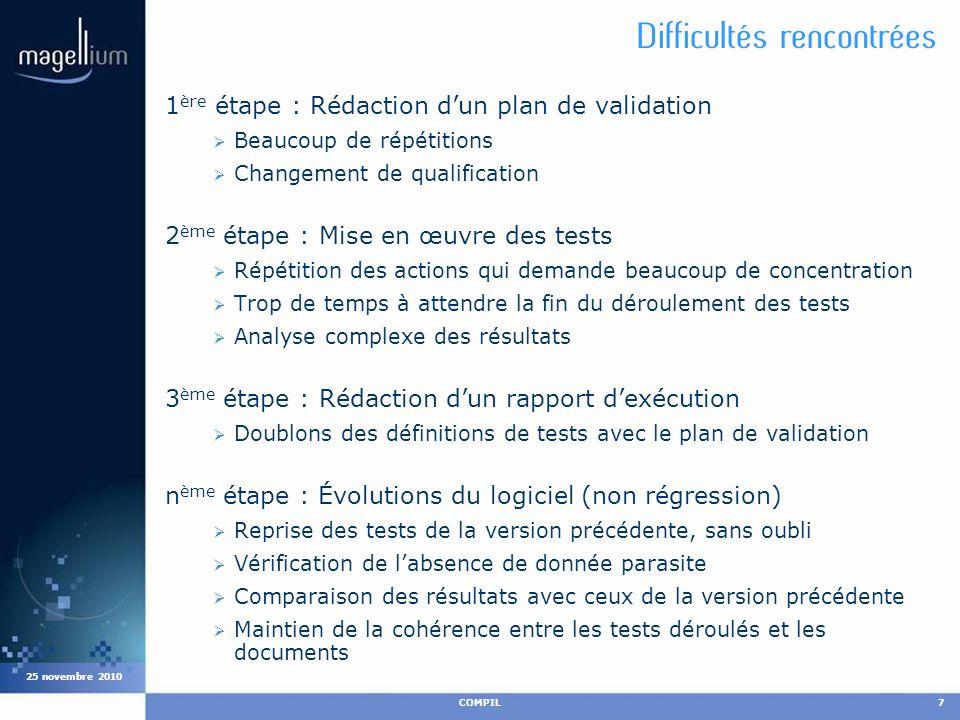 Cliquez pour modifier les styles du texte du masque Deuxième niveau Troisième niveau Quatrième niveau Cinquième niveau COMPIL7 25 novembre 2010 Diffic